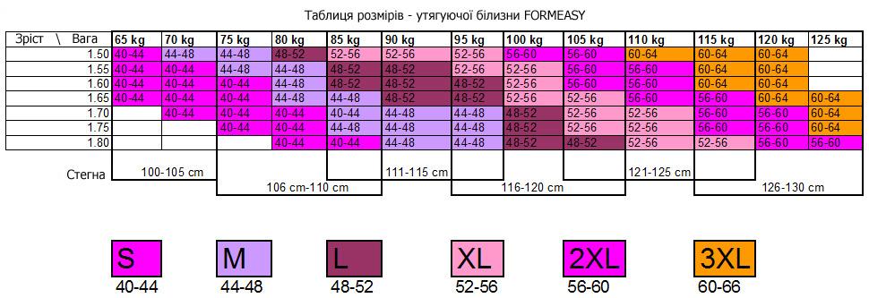 e0fd5e6c0b093 Таблиці розмірів для жінок